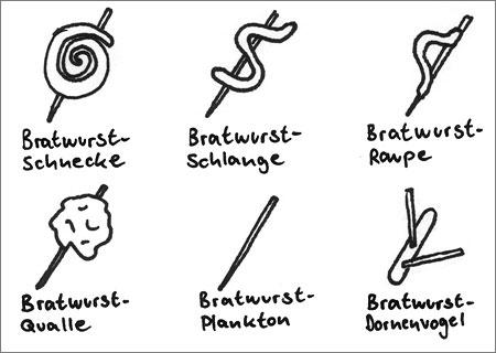 Bratwurst Erfindungen
