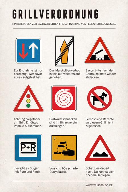 Plakat: Hinweistafeln zur sachgerechten Freiluftgarung von Fleischerzeugnissen
